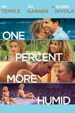 Movie One Percent More Humid