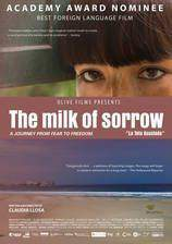 Movie The Milk of Sorrow
